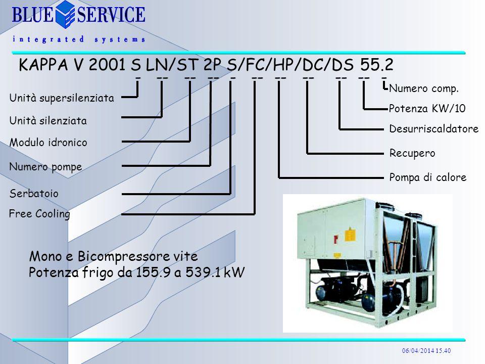 KAPPA V 2001 S LN/ST 2P S/FC/HP/DC/DS 55.2