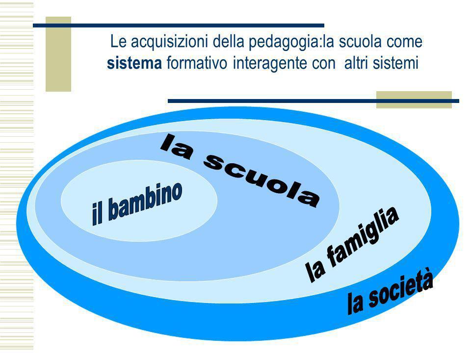 Le acquisizioni della pedagogia:la scuola come sistema formativo interagente con altri sistemi