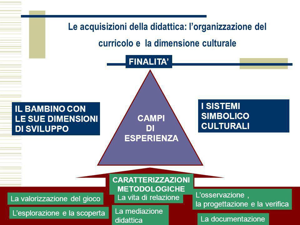 Le acquisizioni della didattica: l'organizzazione del curricolo e la dimensione culturale