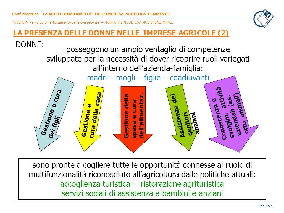 LA PRESENZA DELLE DONNE NELLE IMPRESE AGRICOLE (2)