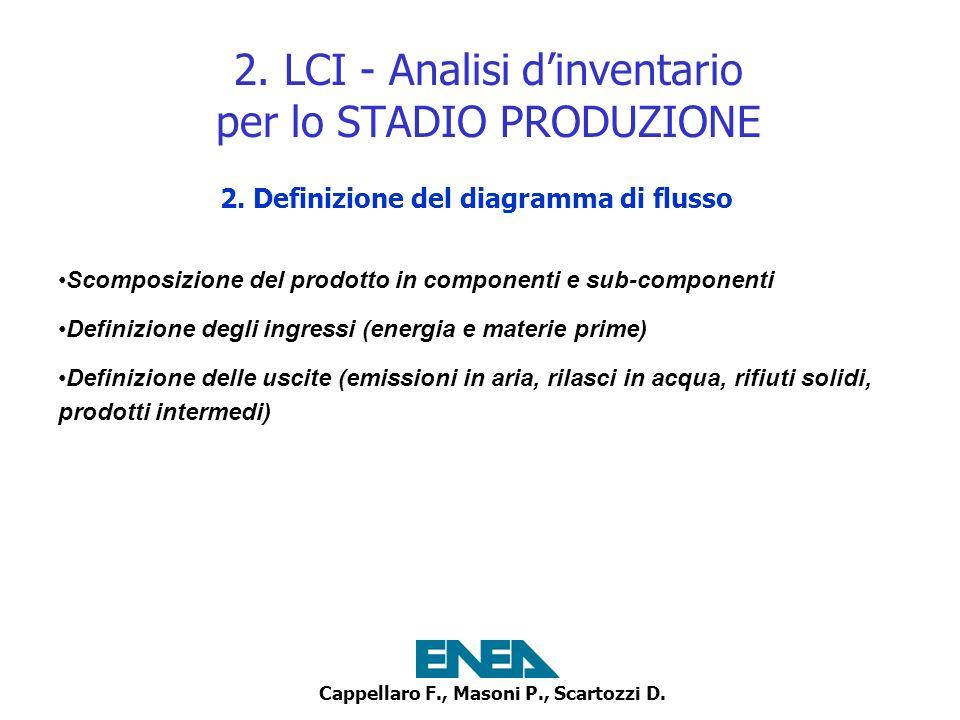 2. LCI - Analisi d'inventario per lo STADIO PRODUZIONE
