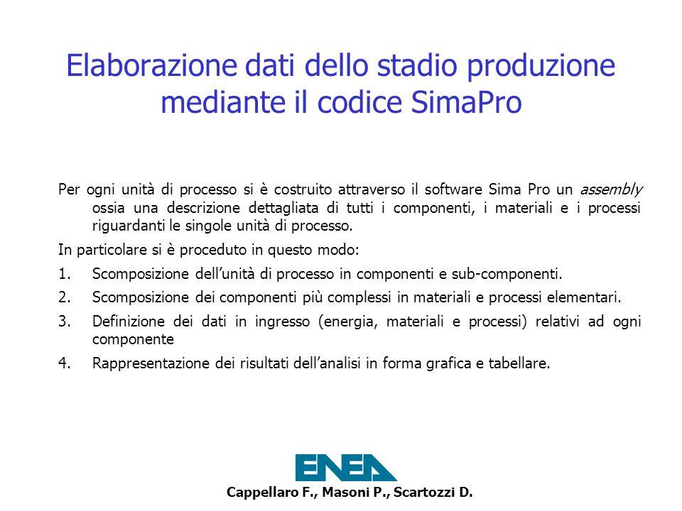 Elaborazione dati dello stadio produzione mediante il codice SimaPro