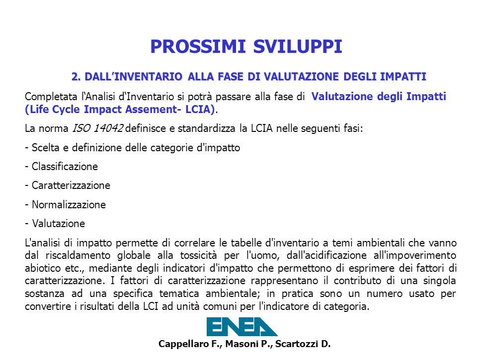 PROSSIMI SVILUPPI 2. DALL'INVENTARIO ALLA FASE DI VALUTAZIONE DEGLI IMPATTI.