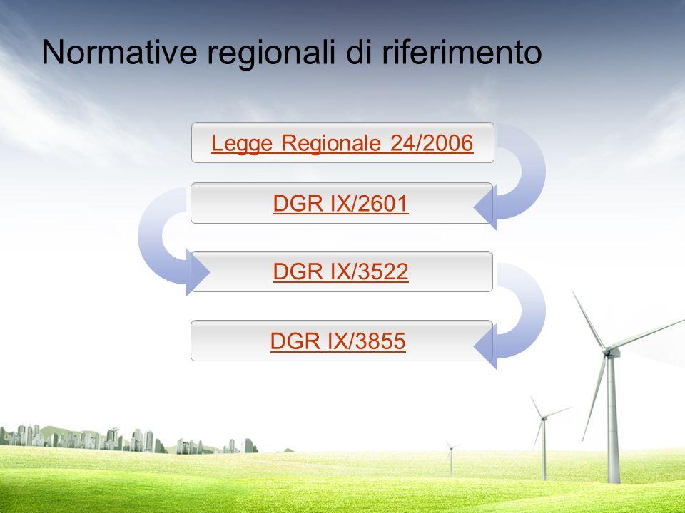 Normative regionali di riferimento
