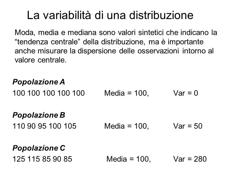 La variabilità di una distribuzione