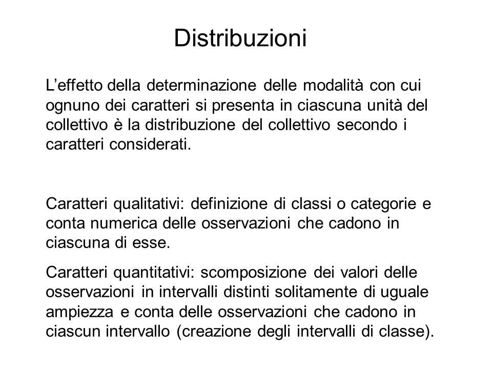 Distribuzioni