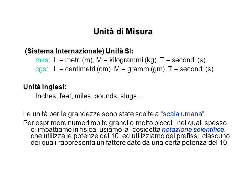 Unità di Misura (Sistema Internazionale) Unità SI: