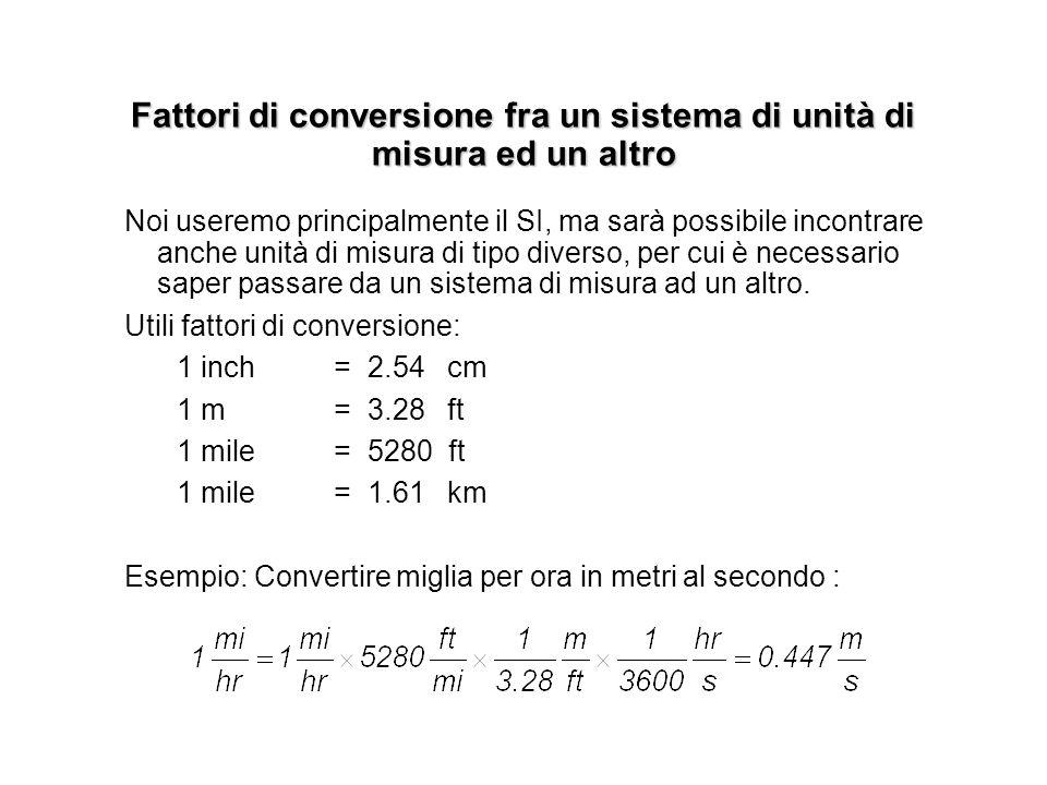 Fattori di conversione fra un sistema di unità di misura ed un altro