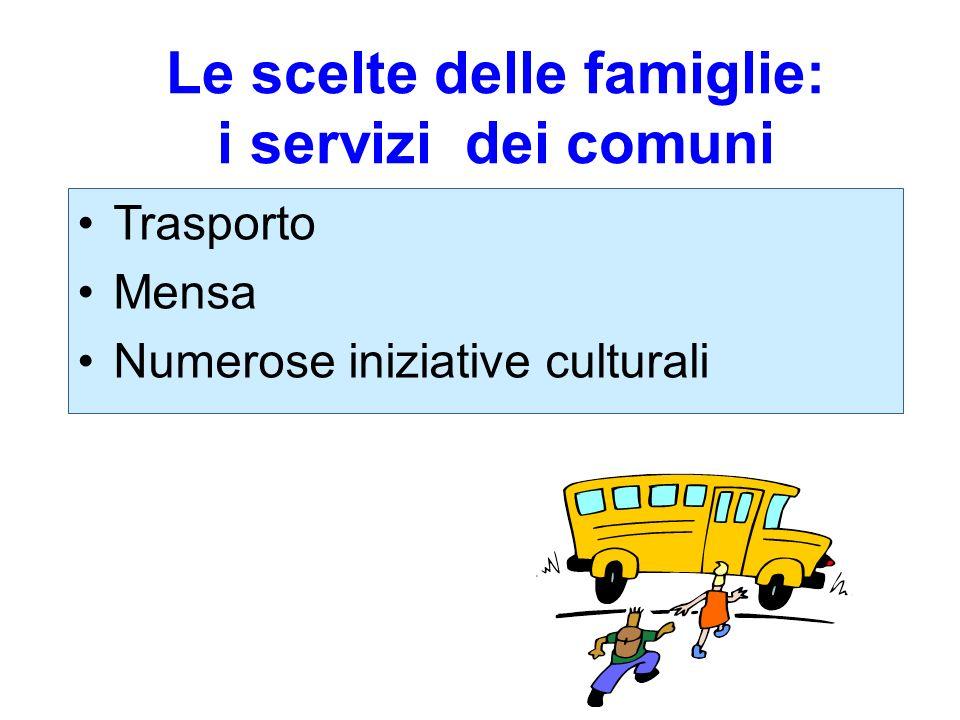 Le scelte delle famiglie: i servizi dei comuni