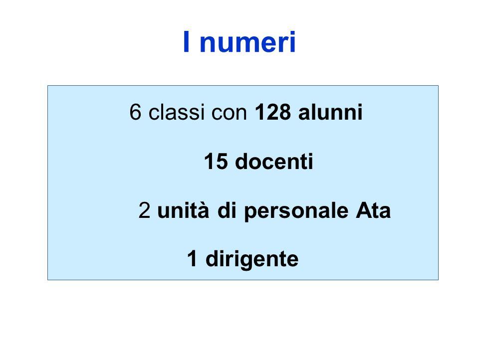 I numeri 6 classi con 128 alunni 15 docenti 2 unità di personale Ata
