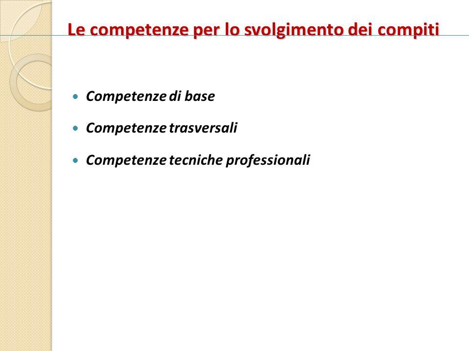 Le competenze per lo svolgimento dei compiti
