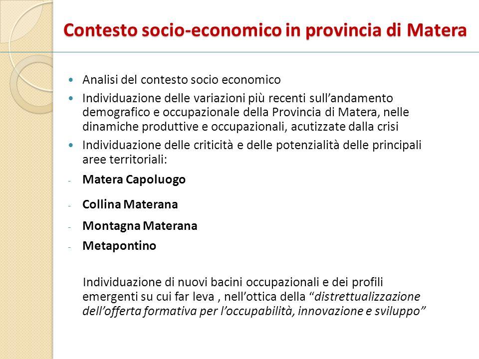 Contesto socio-economico in provincia di Matera