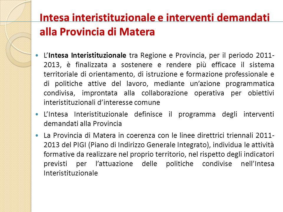 Intesa interistituzionale e interventi demandati alla Provincia di Matera