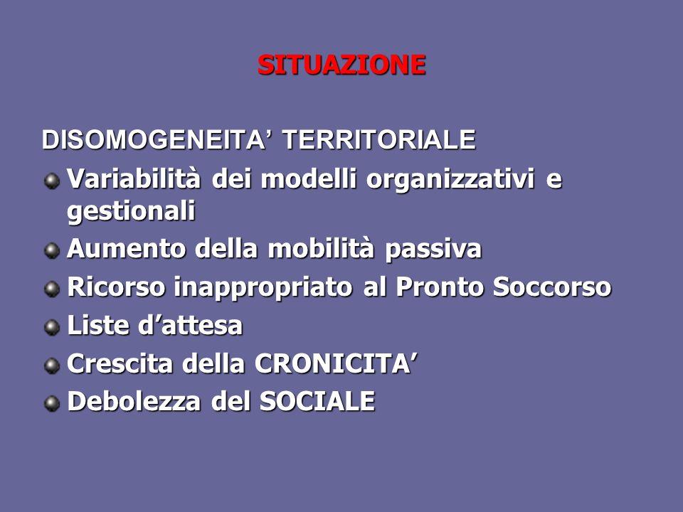 SITUAZIONE DISOMOGENEITA' TERRITORIALE. Variabilità dei modelli organizzativi e gestionali. Aumento della mobilità passiva.