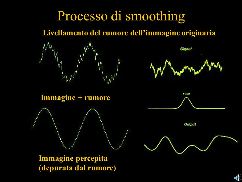 Processo di smoothing Livellamento del rumore dell'immagine originaria