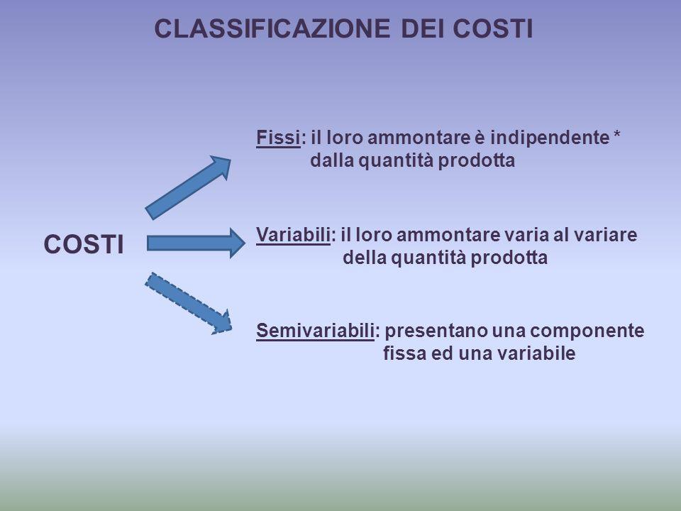 CLASSIFICAZIONE DEI COSTI