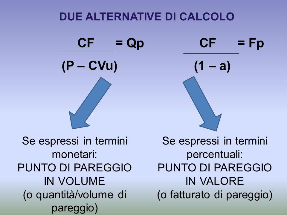 DUE ALTERNATIVE DI CALCOLO