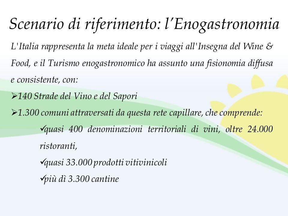 Scenario di riferimento: l'Enogastronomia