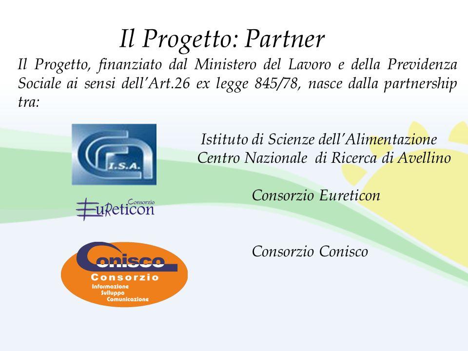 Il Progetto: Partner