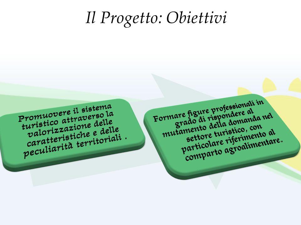 Il Progetto: Obiettivi