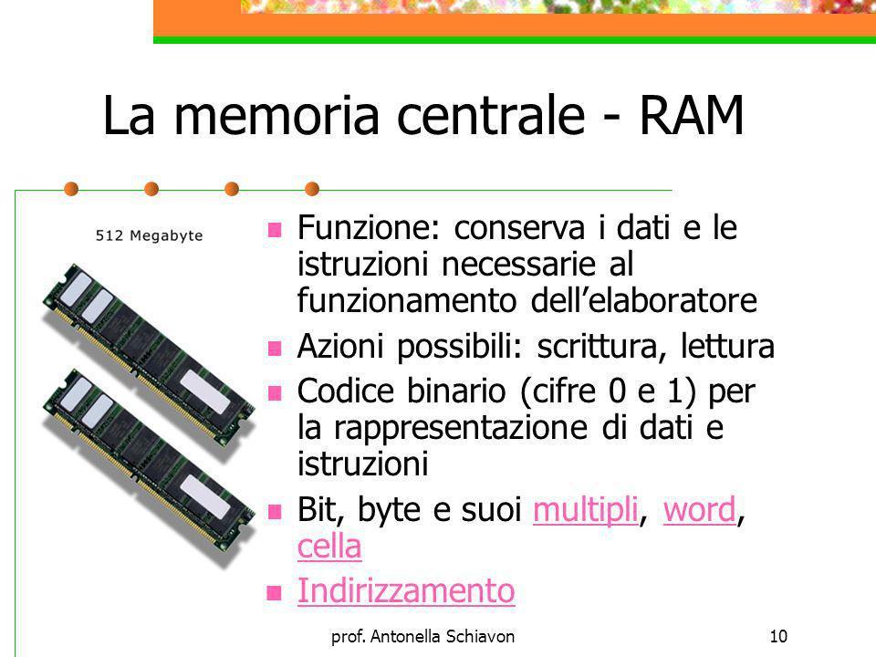 La memoria centrale - RAM