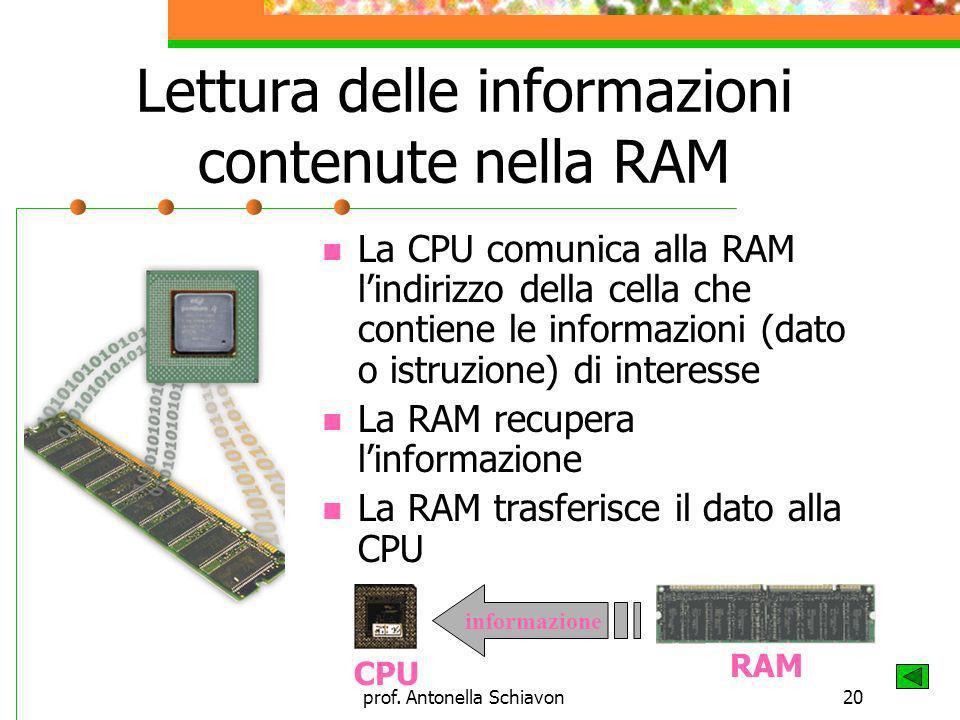 Lettura delle informazioni contenute nella RAM