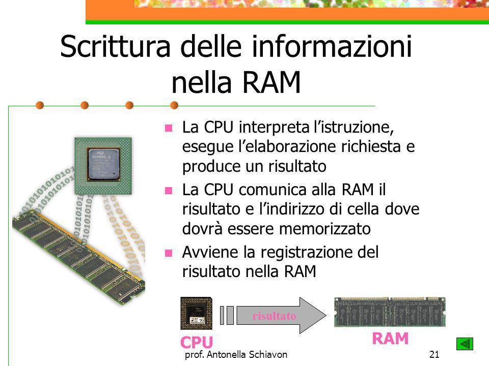 Scrittura delle informazioni nella RAM