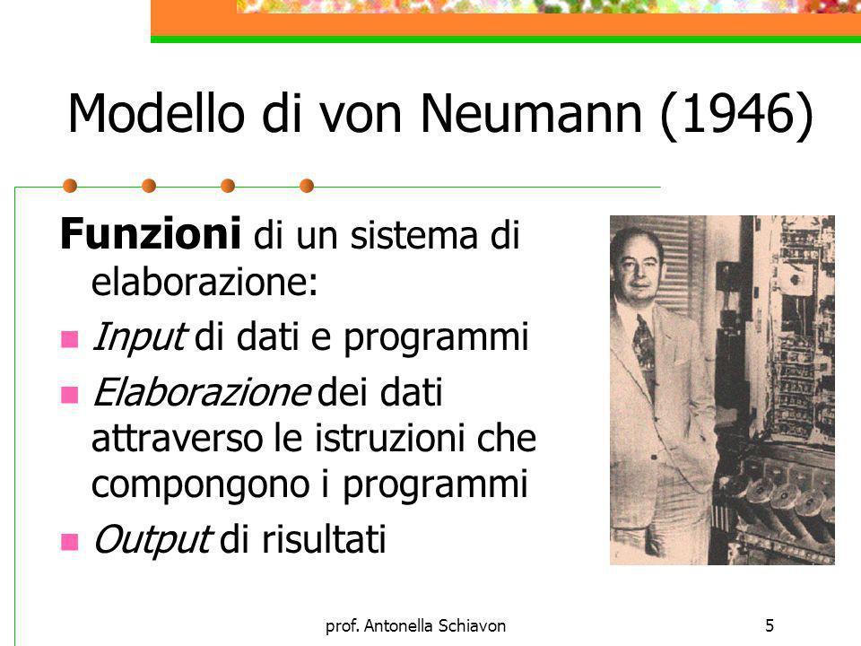 Modello di von Neumann (1946)