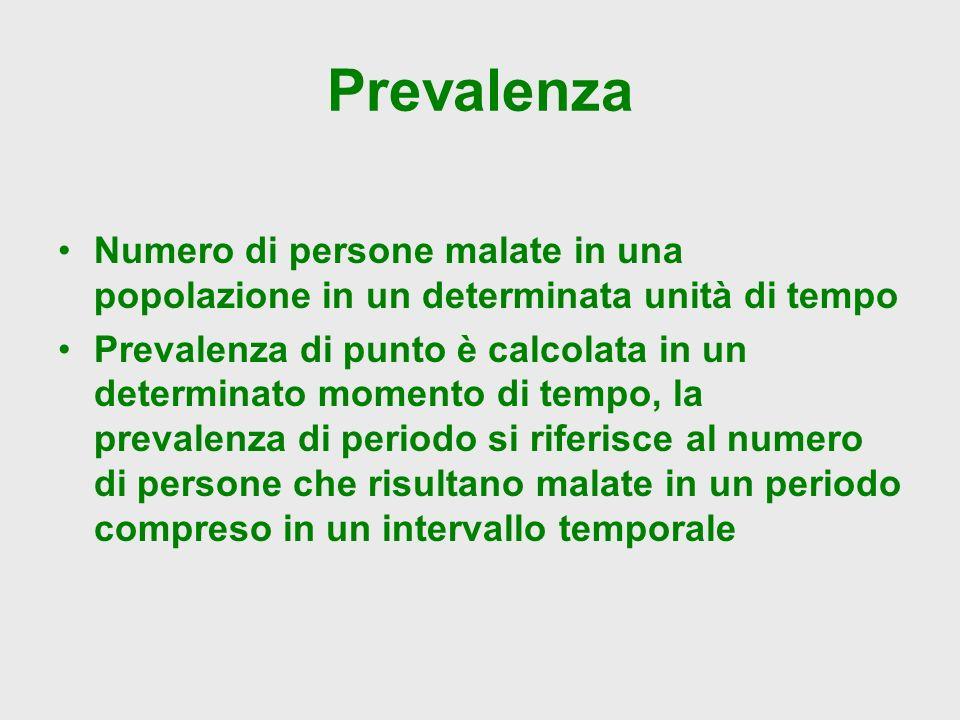 Prevalenza Numero di persone malate in una popolazione in un determinata unità di tempo.