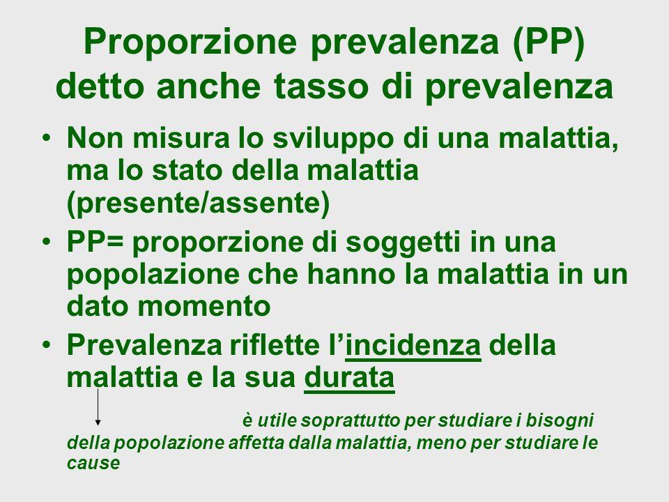 Proporzione prevalenza (PP) detto anche tasso di prevalenza