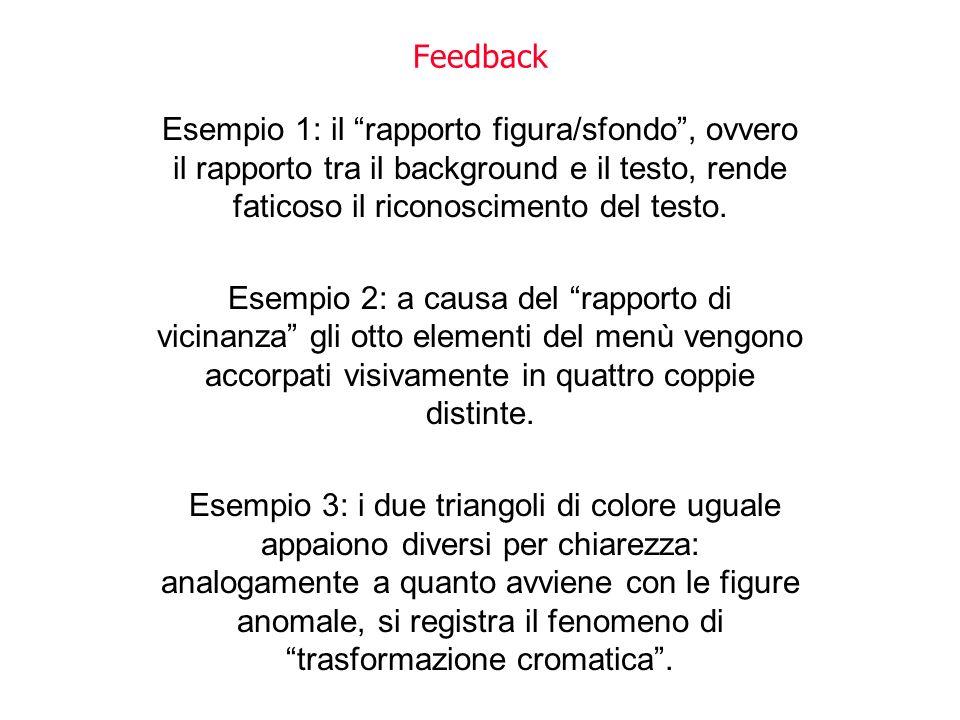 Feedback Esempio 1: il rapporto figura/sfondo , ovvero il rapporto tra il background e il testo, rende faticoso il riconoscimento del testo.