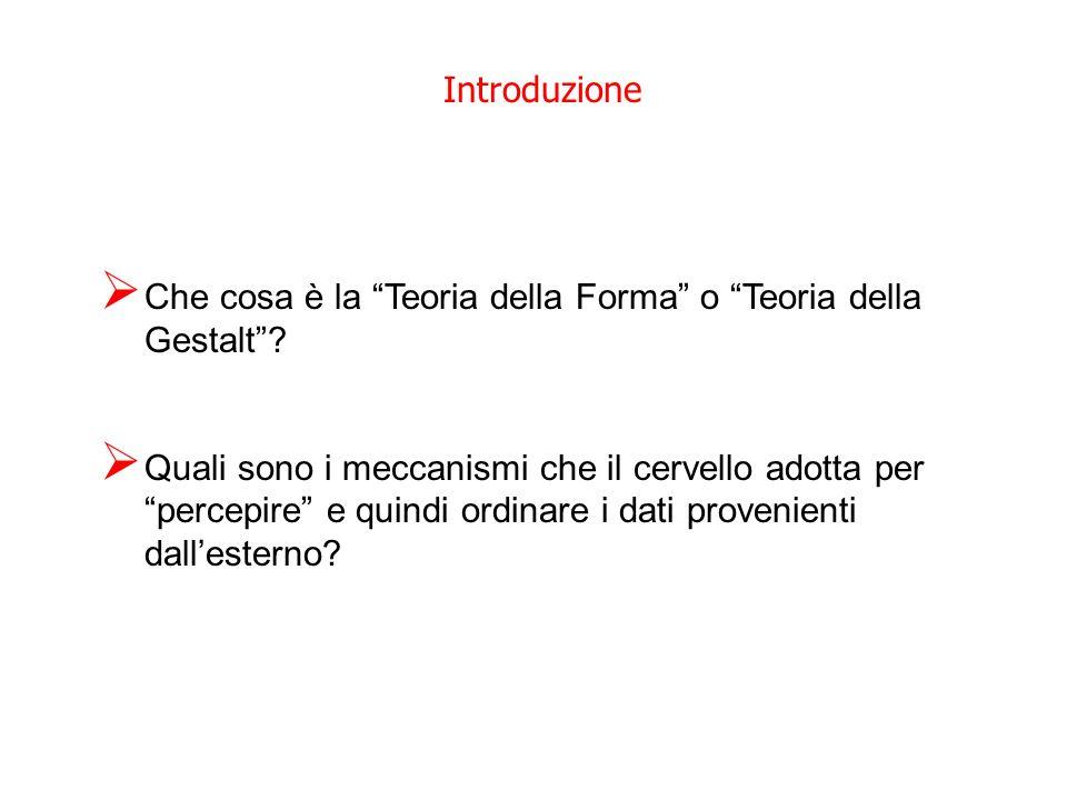 Che cosa è la Teoria della Forma o Teoria della Gestalt