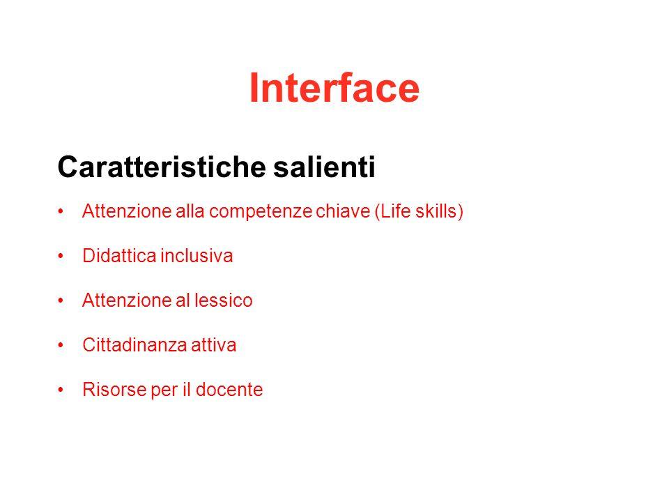 Interface Caratteristiche salienti