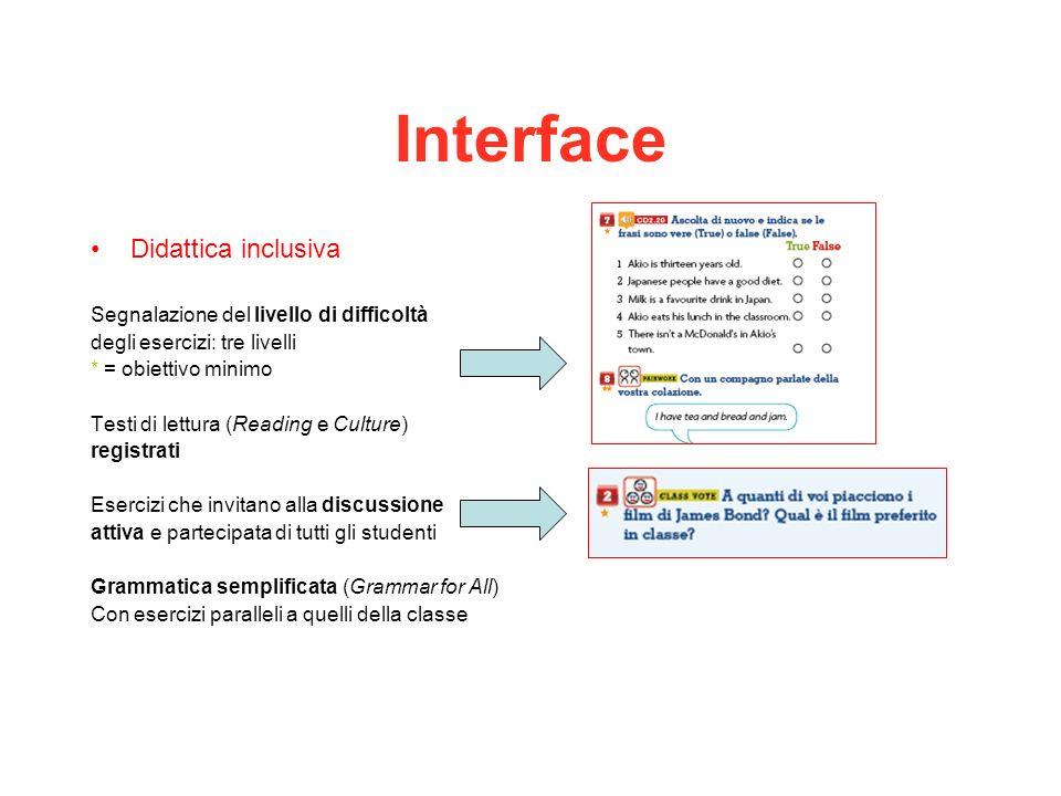 Interface Didattica inclusiva Segnalazione del livello di difficoltà