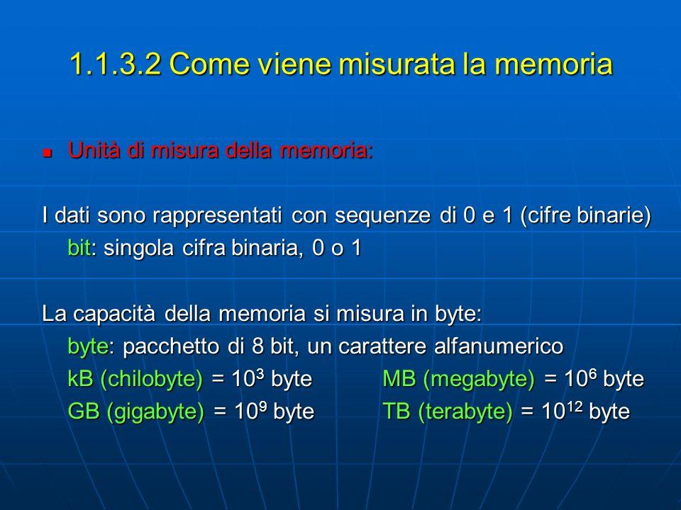 1.1.3.2 Come viene misurata la memoria