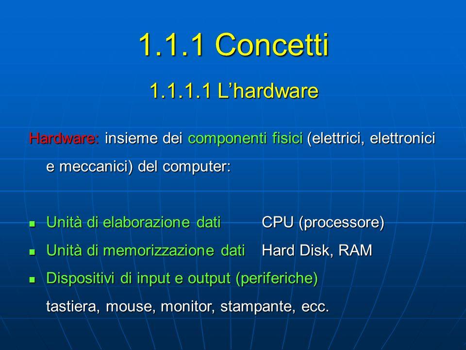 1.1.1 Concetti 1.1.1.1 L'hardware. Hardware: insieme dei componenti fisici (elettrici, elettronici e meccanici) del computer: