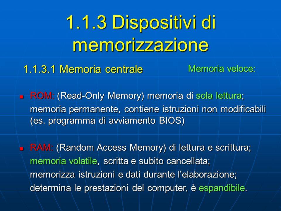1.1.3 Dispositivi di memorizzazione