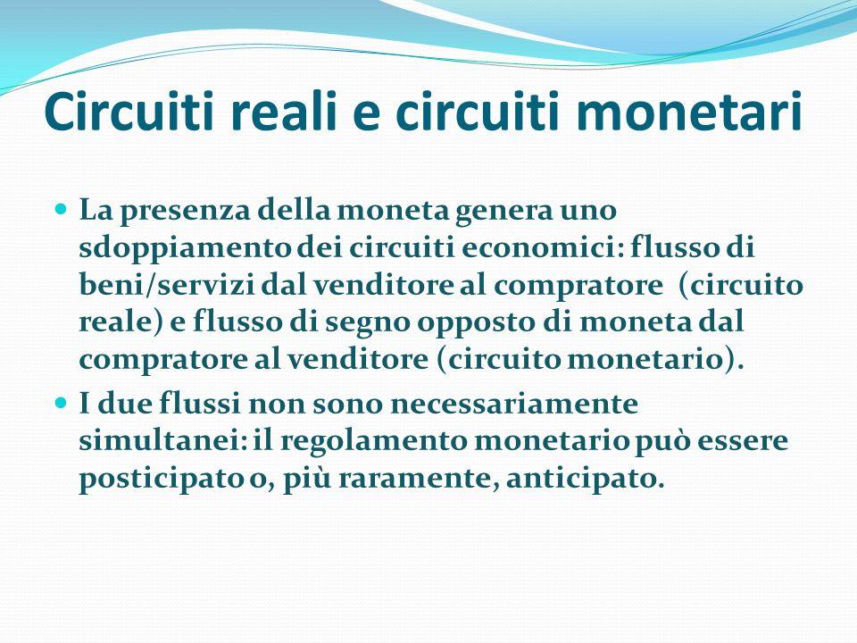 Circuiti reali e circuiti monetari