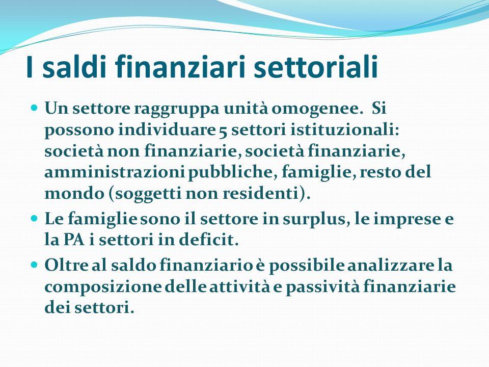 I saldi finanziari settoriali