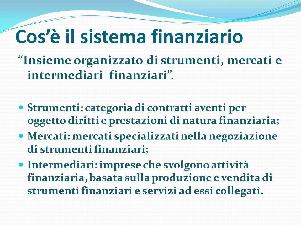 Cos'è il sistema finanziario
