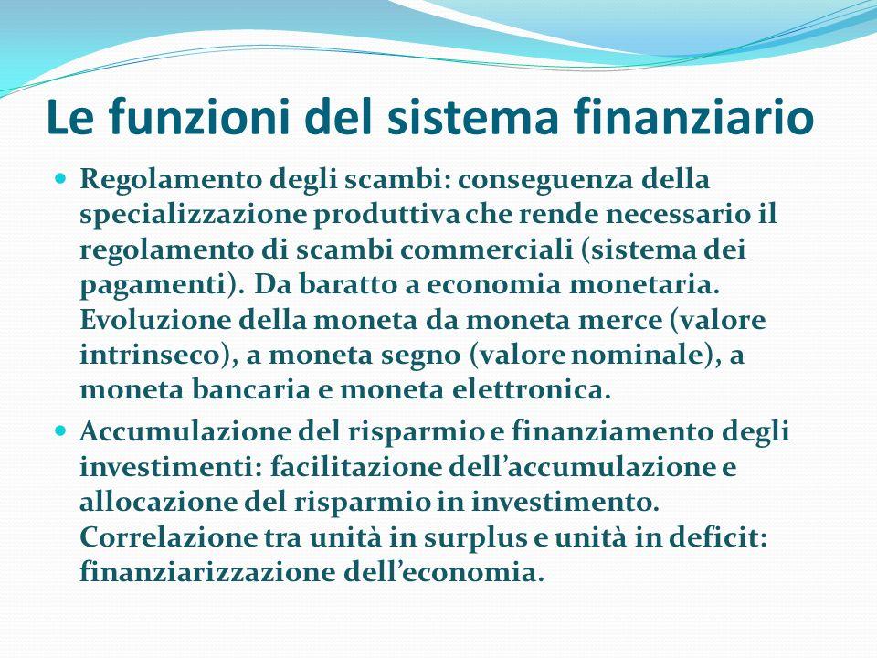 Le funzioni del sistema finanziario