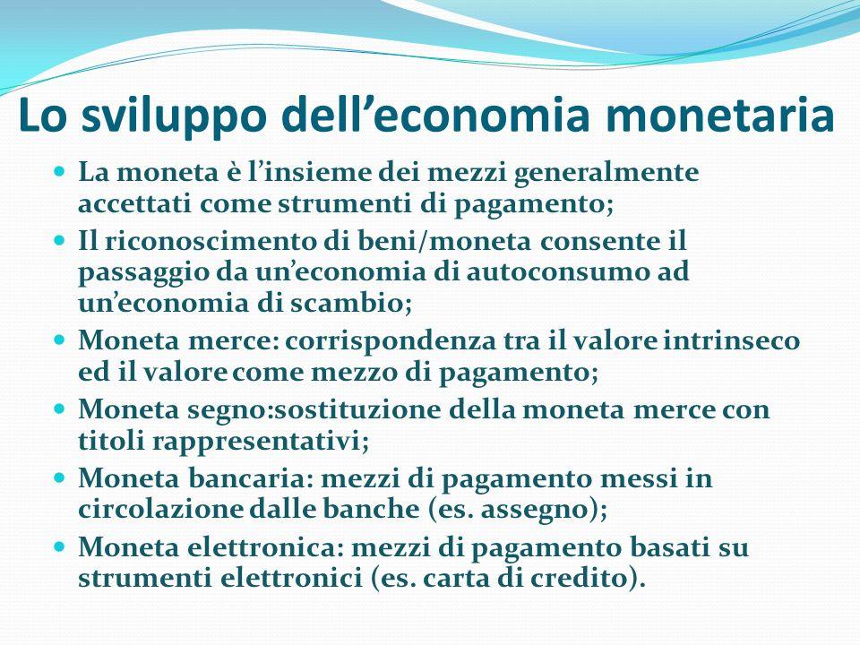 Lo sviluppo dell'economia monetaria