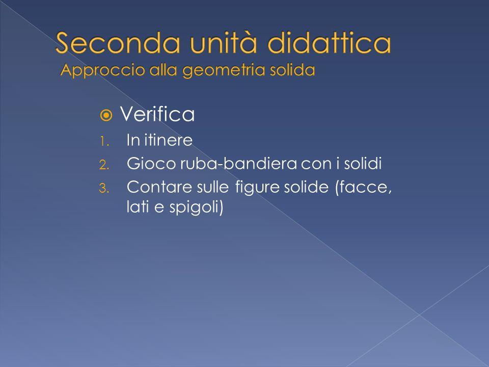 Seconda unità didattica Approccio alla geometria solida