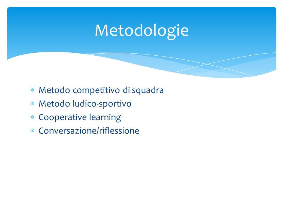 Metodologie Metodo competitivo di squadra Metodo ludico-sportivo