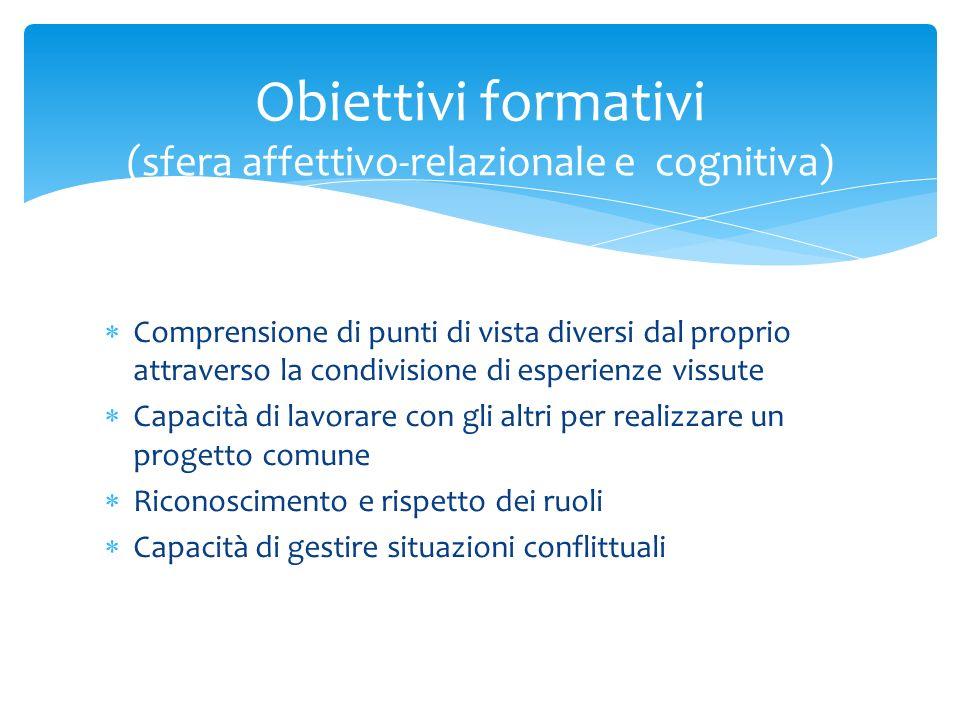 Obiettivi formativi (sfera affettivo-relazionale e cognitiva)