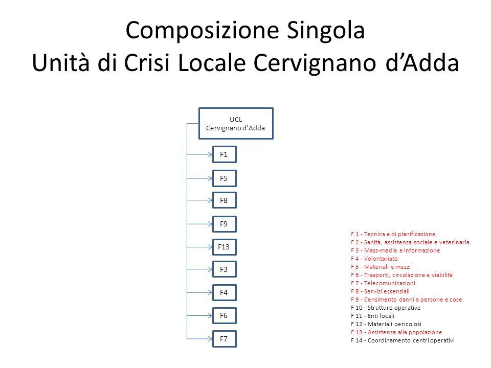 Composizione Singola Unità di Crisi Locale Cervignano d'Adda