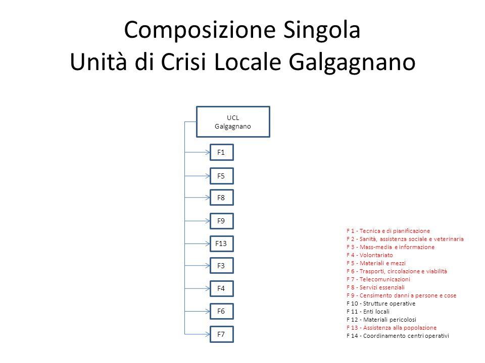 Composizione Singola Unità di Crisi Locale Galgagnano