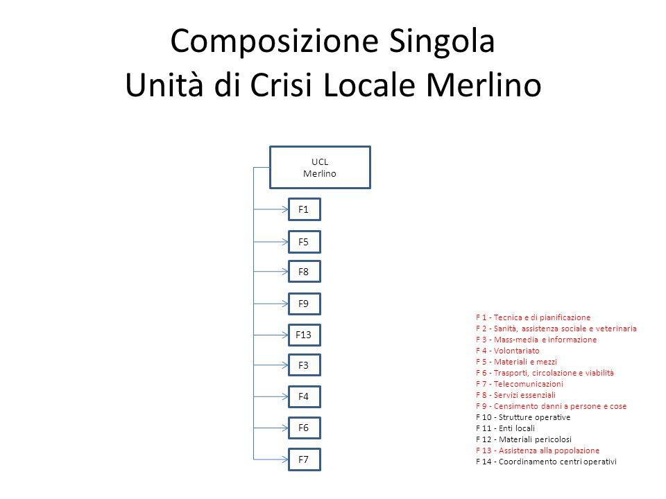 Composizione Singola Unità di Crisi Locale Merlino