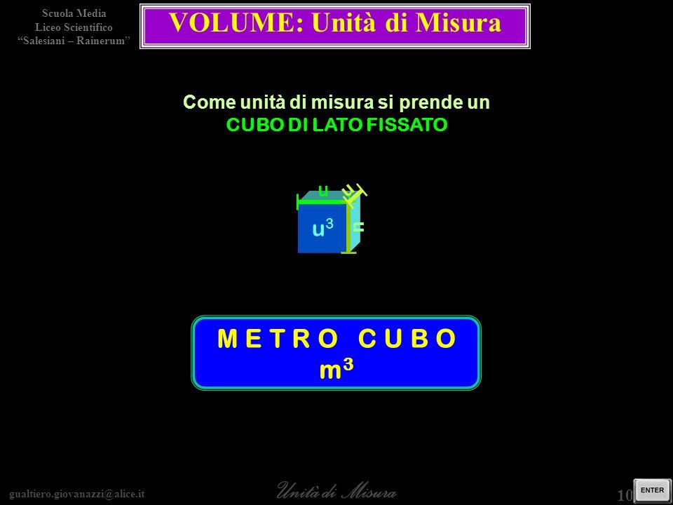 VOLUME: Unità di Misura