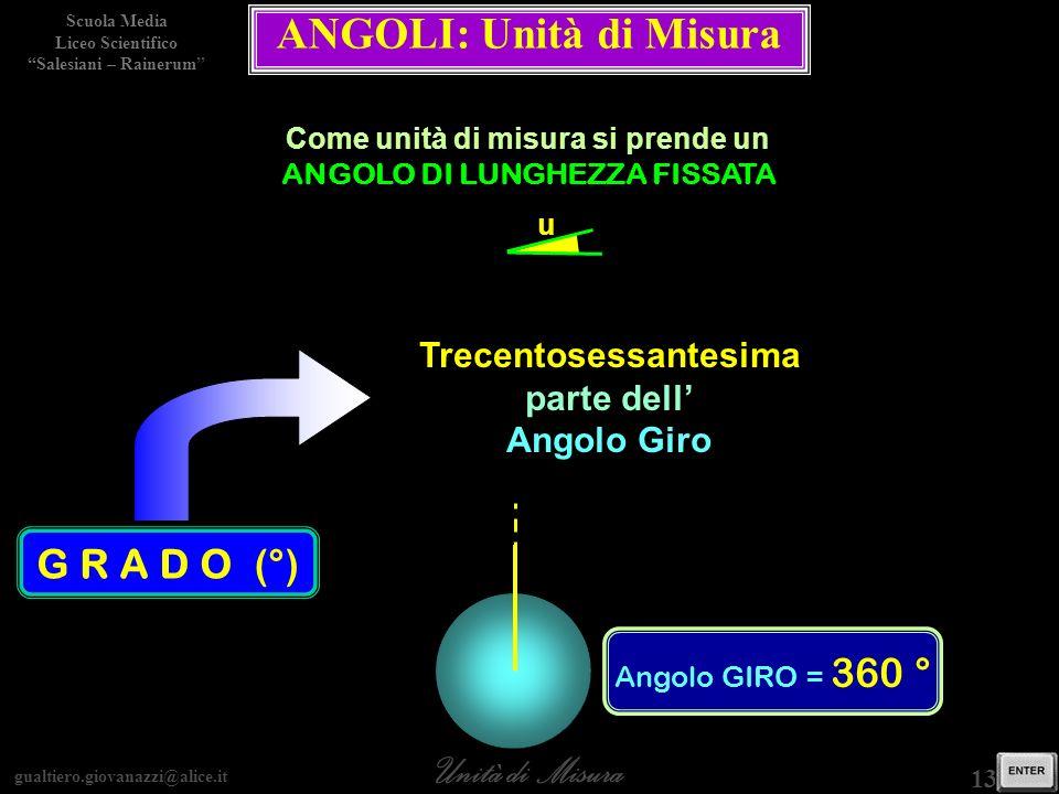 ANGOLI: Unità di Misura